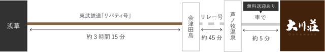 大川荘は無限城のモデルって本当?画像付きで比較してみました!